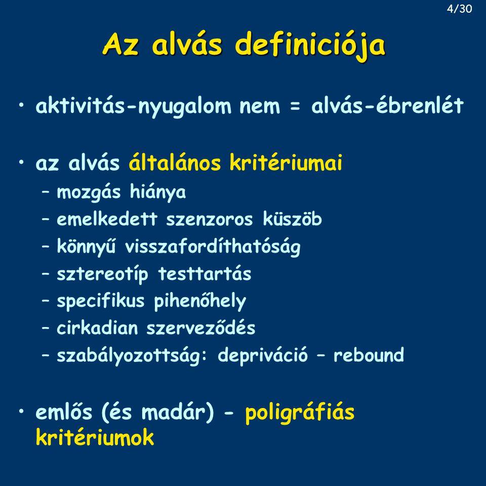 Az alvás definiciója aktivitás-nyugalom nem = alvás-ébrenlét