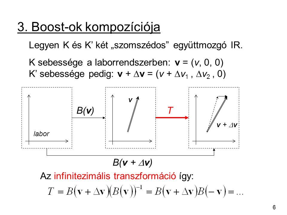 3. Boost-ok kompozíciója