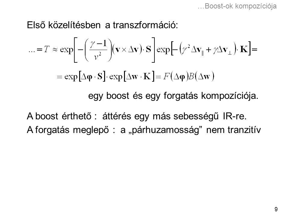 Első közelítésben a transzformáció: