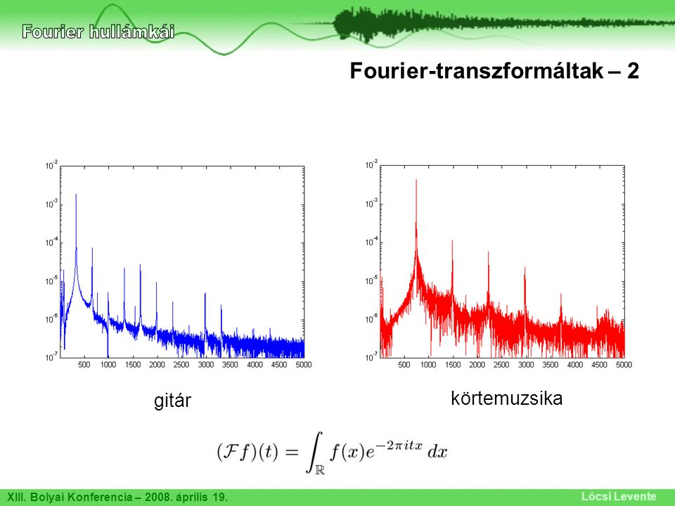 Fourier hullámkái Fourier-transzformáltak – 2 gitár körtemuzsika