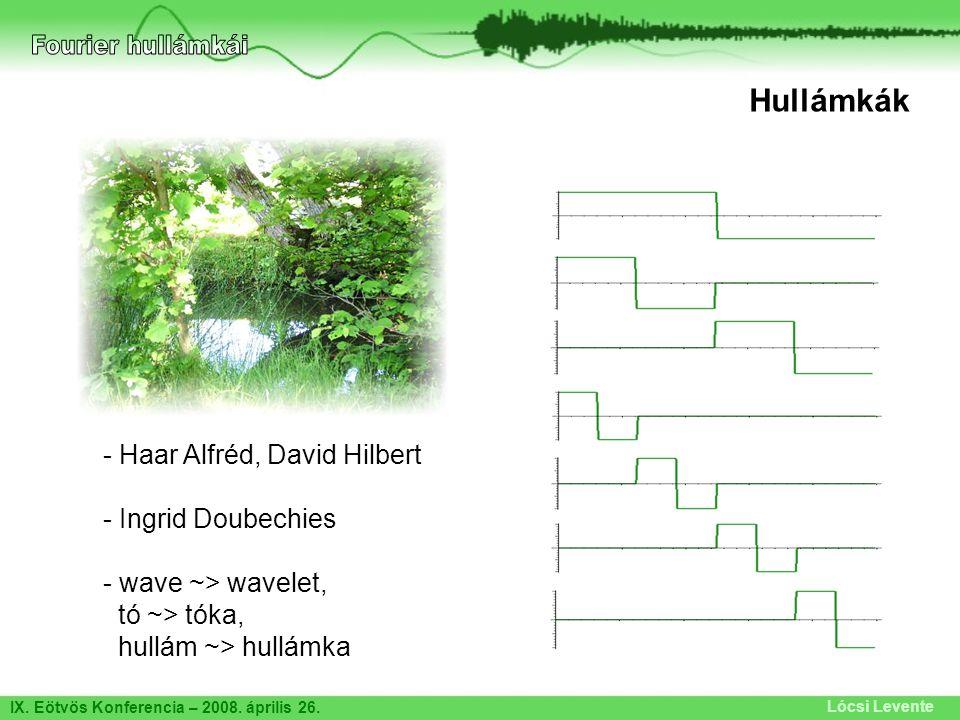 Fourier hullámkái Hullámkák Haar Alfréd, David Hilbert