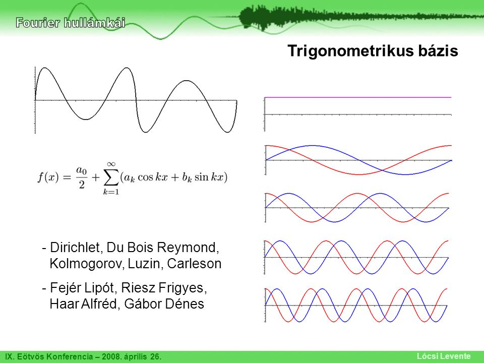 Fourier hullámkái Trigonometrikus bázis