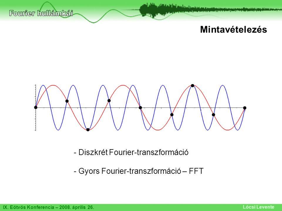 Fourier hullámkái Mintavételezés - Diszkrét Fourier-transzformáció