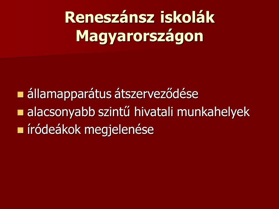 Reneszánsz iskolák Magyarországon