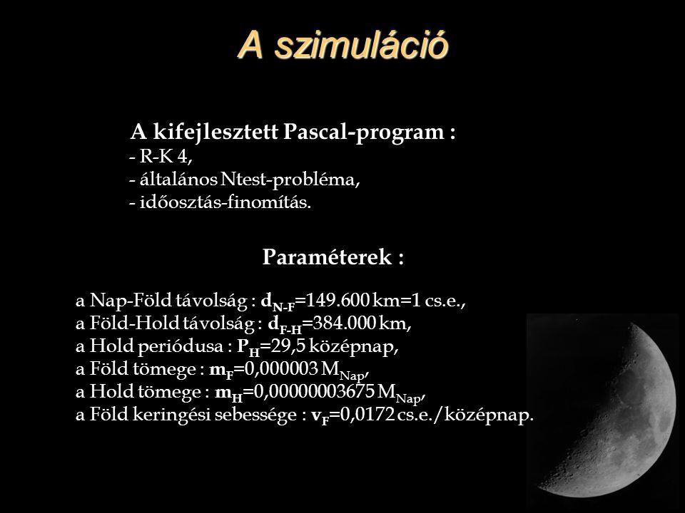 A szimuláció A kifejlesztett Pascal-program : Paraméterek : - R-K 4,