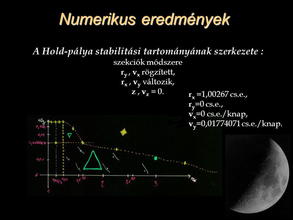 A Hold-pálya stabilitási tartományának szerkezete :