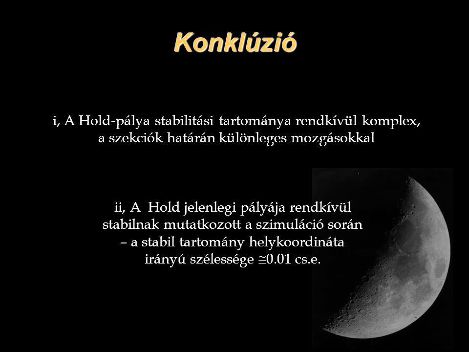 Konklúzió i, A Hold-pálya stabilitási tartománya rendkívül komplex, a szekciók határán különleges mozgásokkal.
