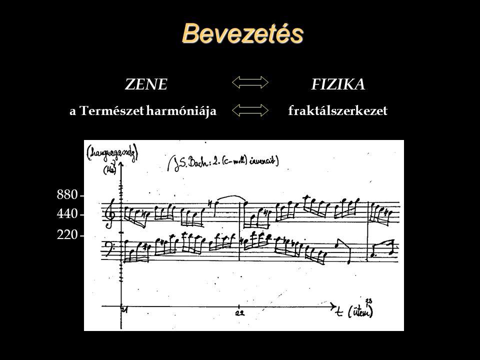 Bevezetés ZENE FIZIKA a Természet harmóniája fraktálszerkezet 880—