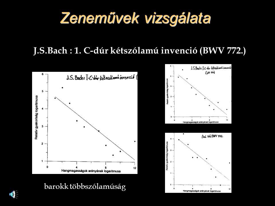 J.S.Bach : 1. C-dúr kétszólamú invenció (BWV 772.)