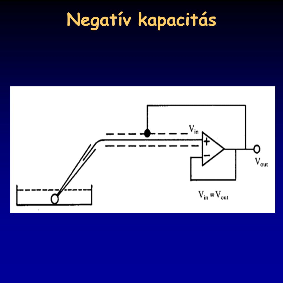 Negatív kapacitás