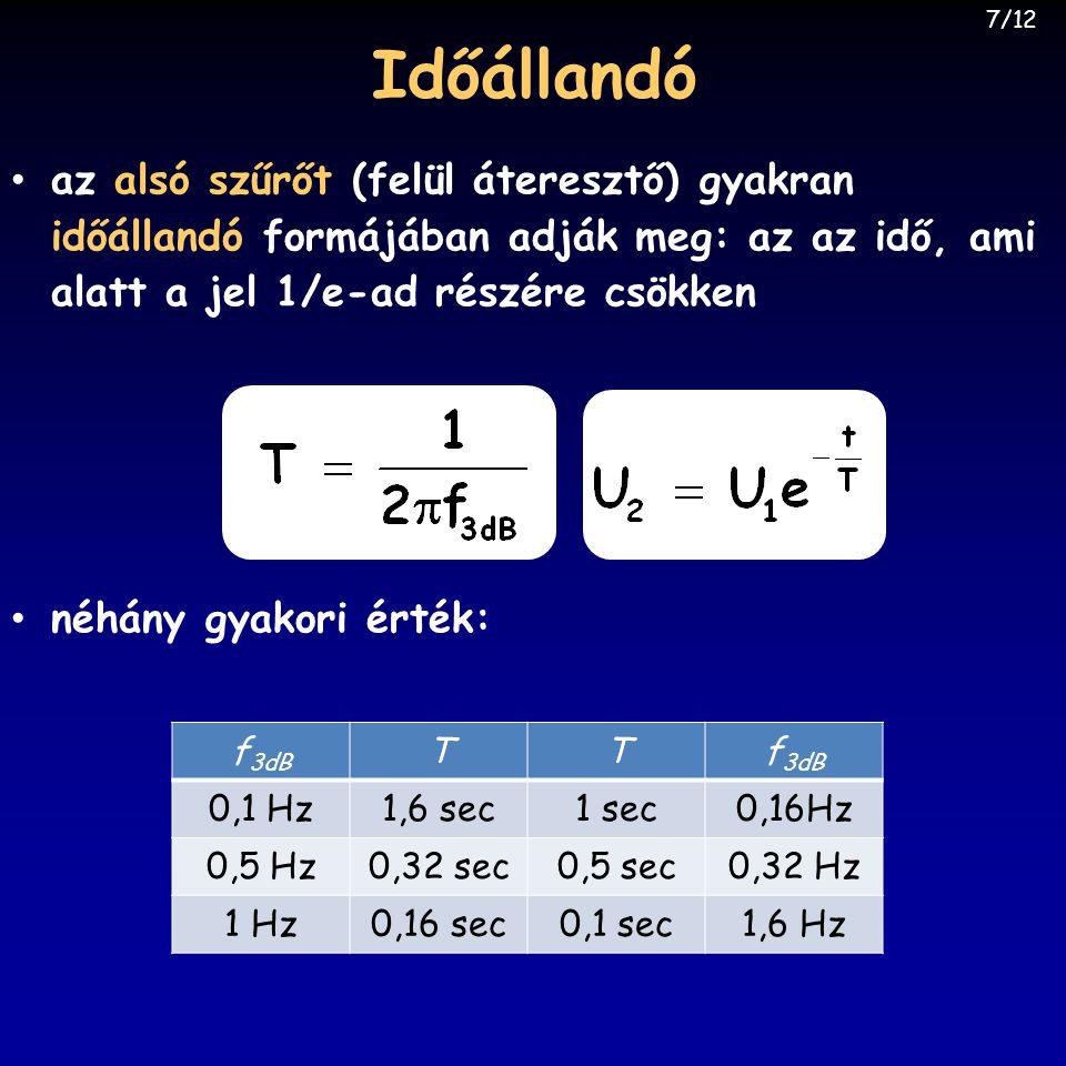 7/12 Időállandó. az alsó szűrőt (felül áteresztő) gyakran időállandó formájában adják meg: az az idő, ami alatt a jel 1/e-ad részére csökken.