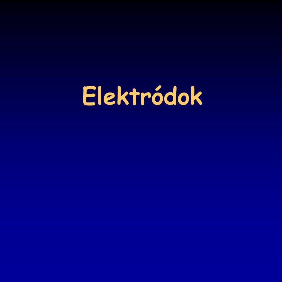 Elektródok