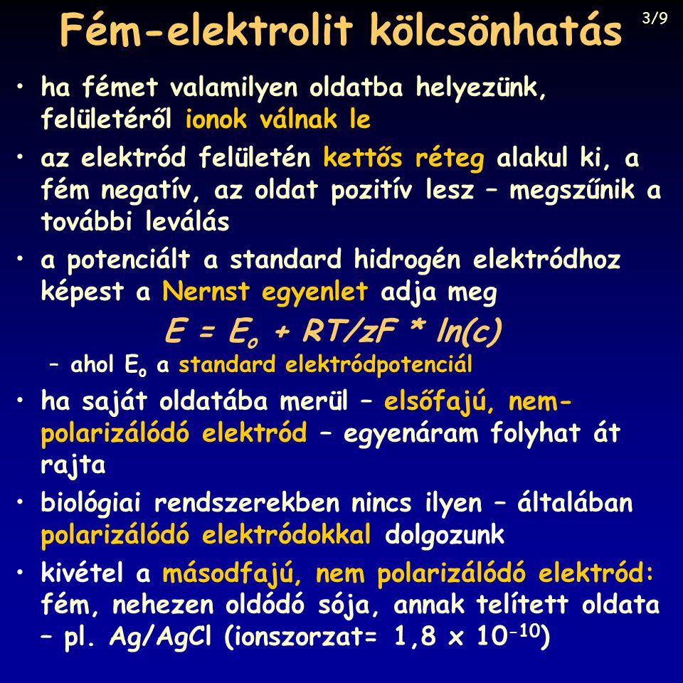 Fém-elektrolit kölcsönhatás