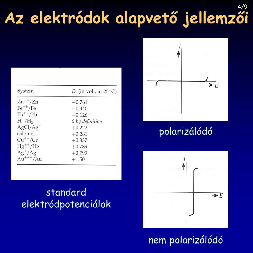 Az elektródok alapvető jellemzői