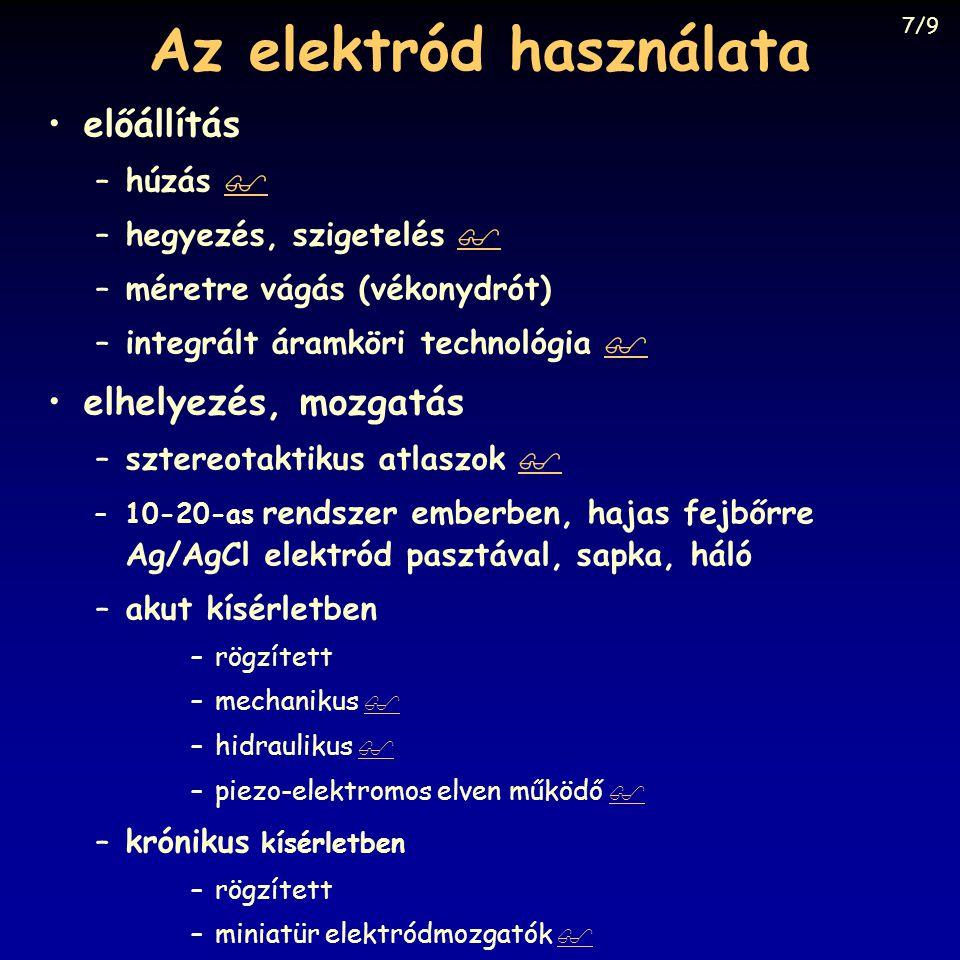 Az elektród használata