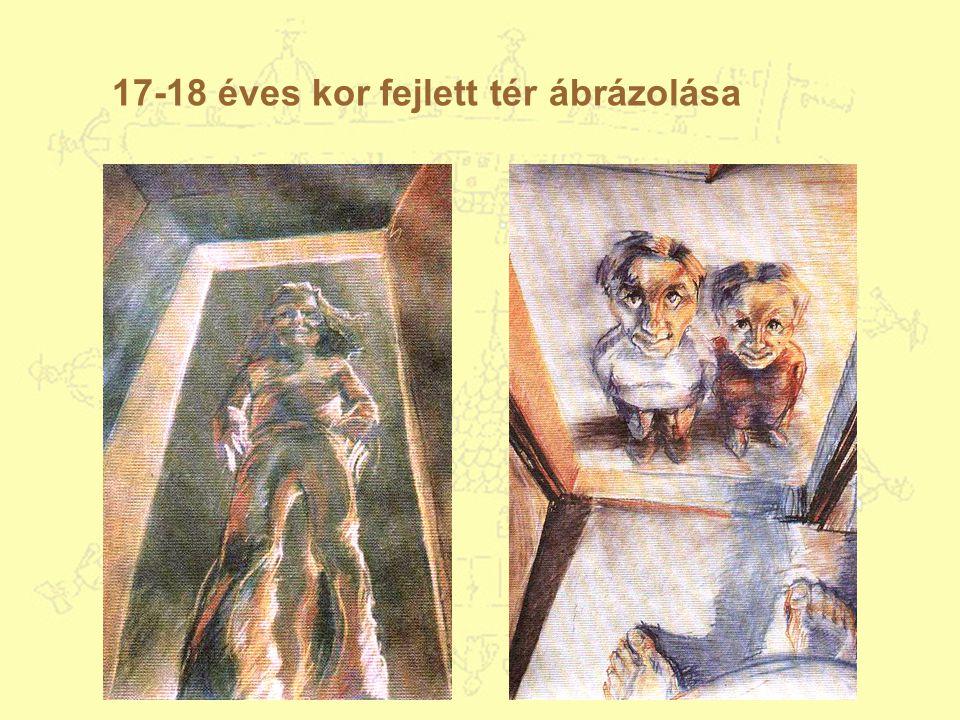 17-18 éves kor fejlett tér ábrázolása
