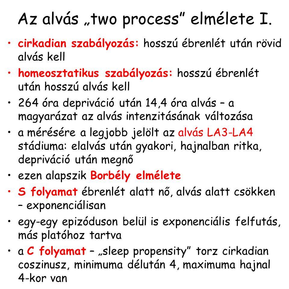 """Az alvás """"two process elmélete I."""