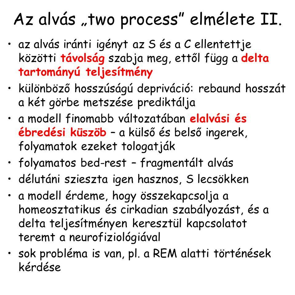 """Az alvás """"two process elmélete II."""
