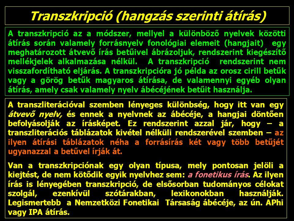 Transzkripció (hangzás szerinti átírás)