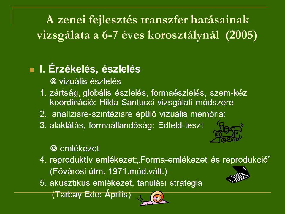 A zenei fejlesztés transzfer hatásainak vizsgálata a 6-7 éves korosztálynál (2005)