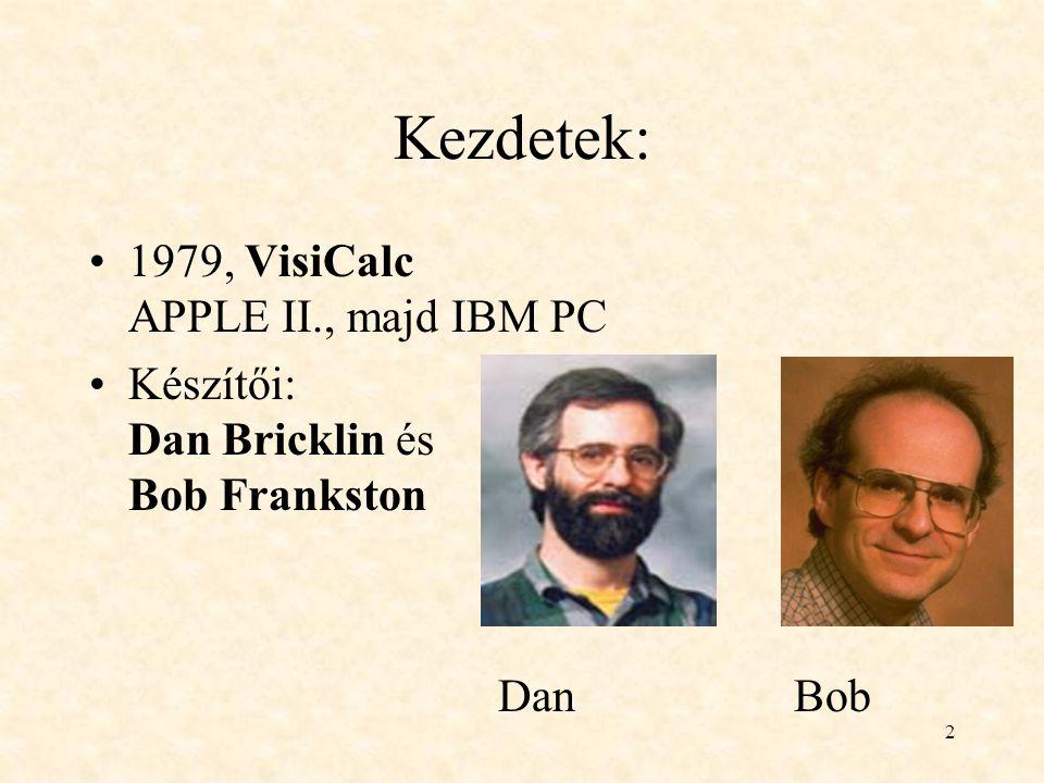 Kezdetek: 1979, VisiCalc APPLE II., majd IBM PC