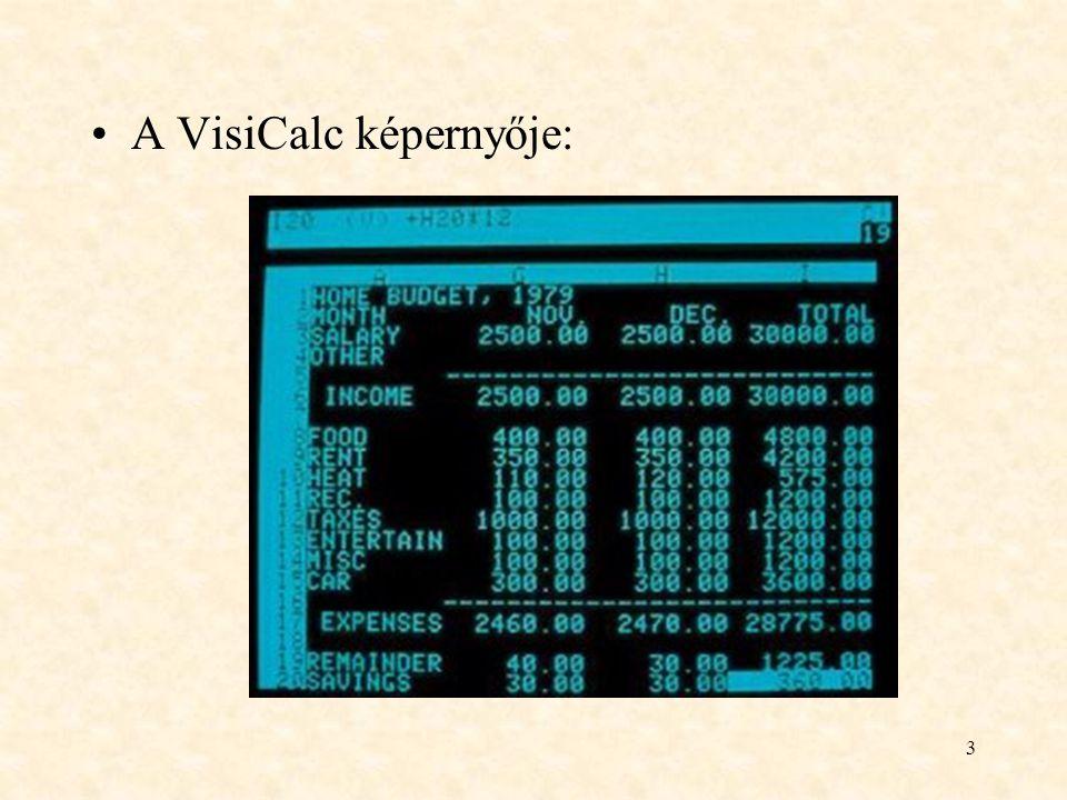 A VisiCalc képernyője: