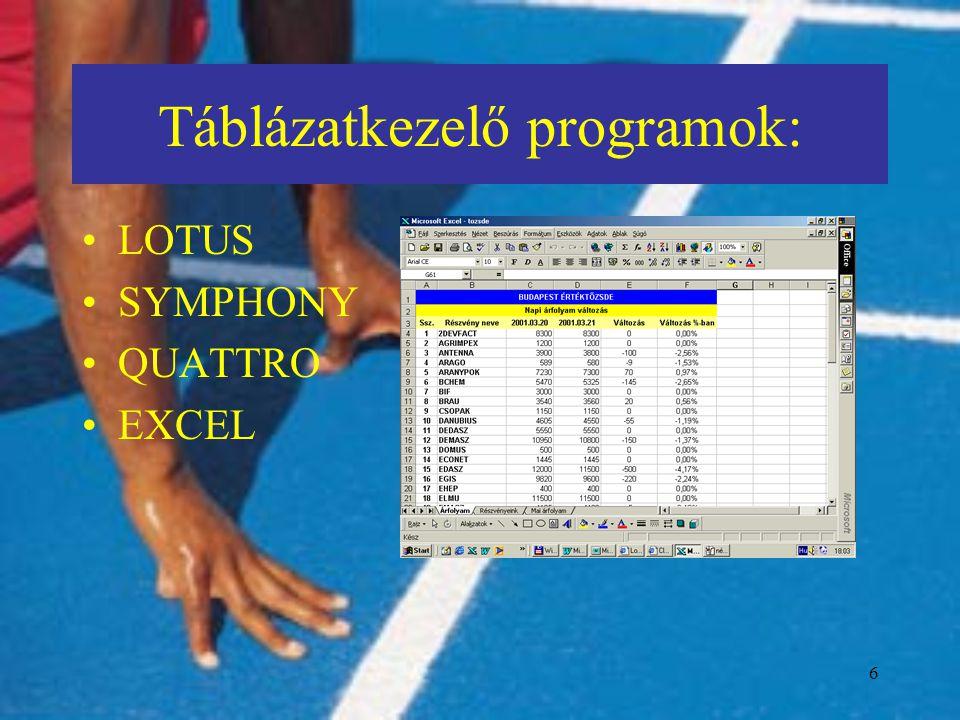 Táblázatkezelő programok: