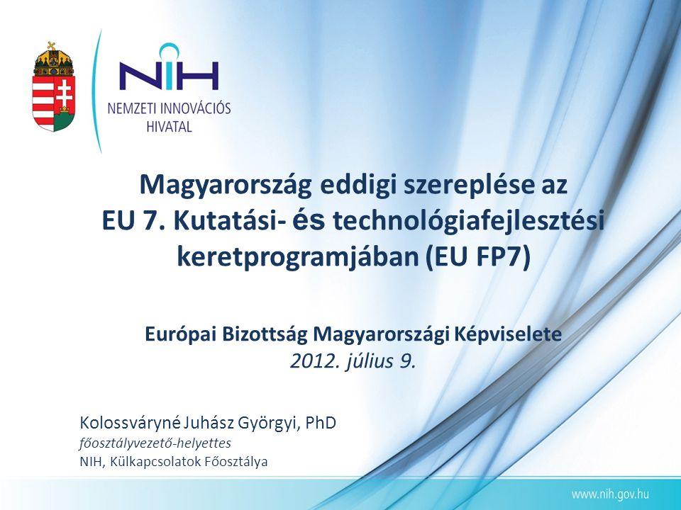 Magyarország eddigi szereplése az EU 7