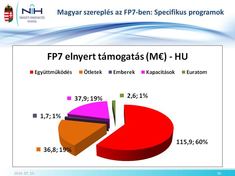 Magyar szereplés az FP7-ben: Specifikus programok
