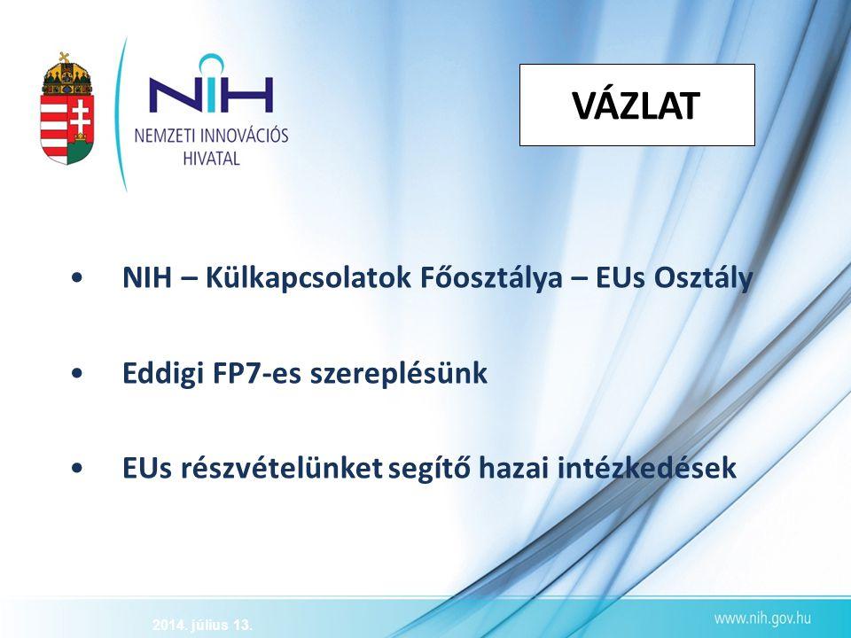 VÁZLAT NIH – Külkapcsolatok Főosztálya – EUs Osztály