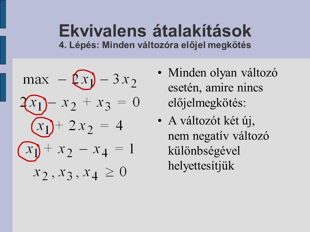 Ekvivalens átalakítások 4. Lépés: Minden változóra előjel megkötés