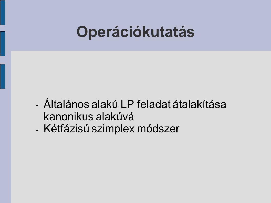 Operációkutatás Általános alakú LP feladat átalakítása kanonikus alakúvá Kétfázisú szimplex módszer
