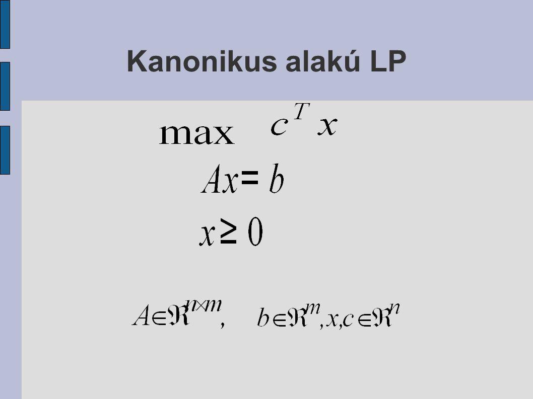 Kanonikus alakú LP