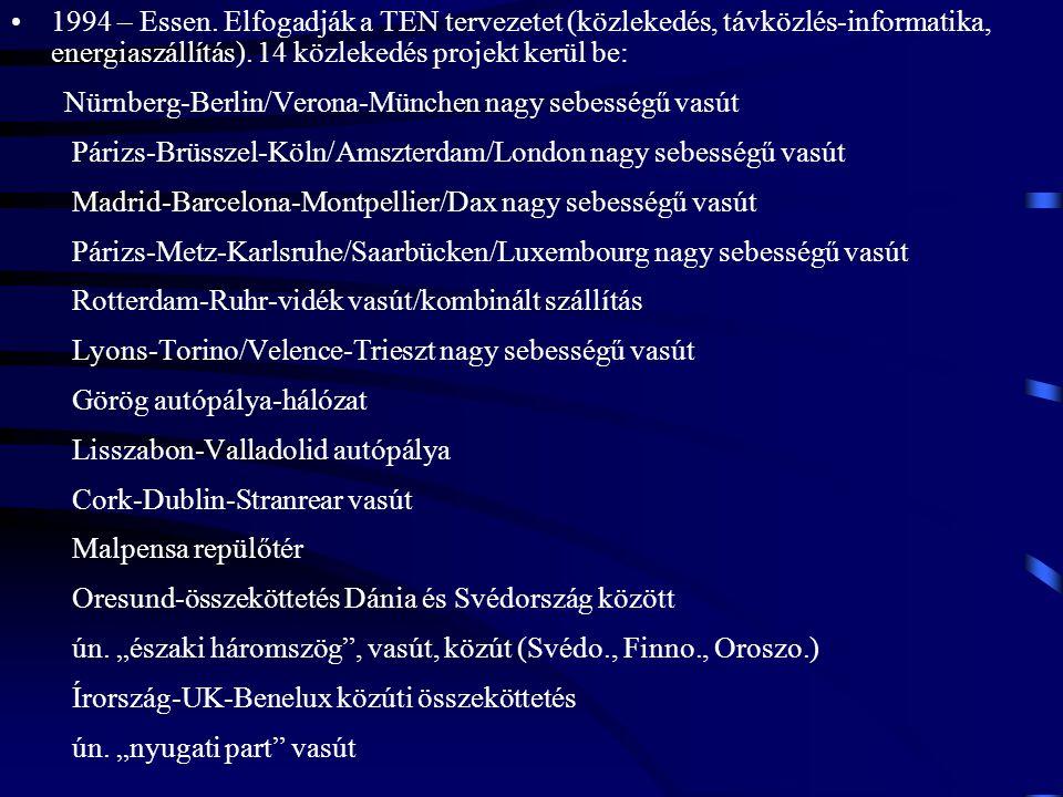 1994 – Essen. Elfogadják a TEN tervezetet (közlekedés, távközlés-informatika, energiaszállítás). 14 közlekedés projekt kerül be: