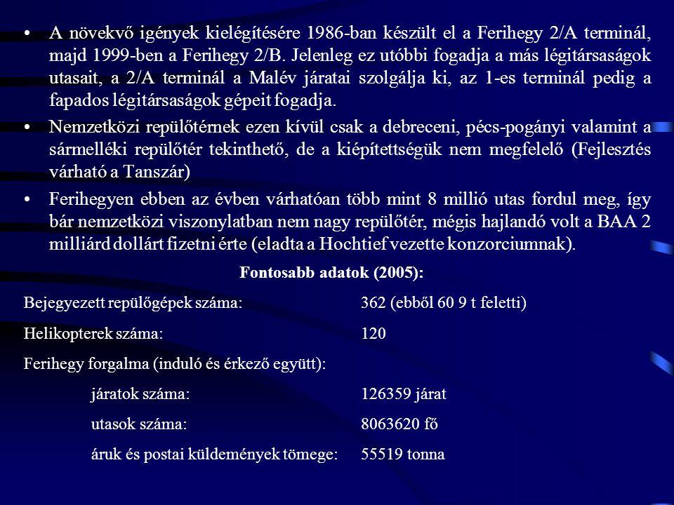 A növekvő igények kielégítésére 1986-ban készült el a Ferihegy 2/A terminál, majd 1999-ben a Ferihegy 2/B. Jelenleg ez utóbbi fogadja a más légitársaságok utasait, a 2/A terminál a Malév járatai szolgálja ki, az 1-es terminál pedig a fapados légitársaságok gépeit fogadja.