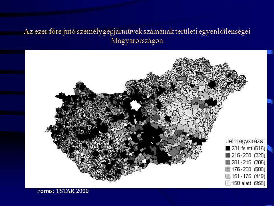 Az ezer főre jutó személygépjárművek számának területi egyenlőtlenségei Magyarországon