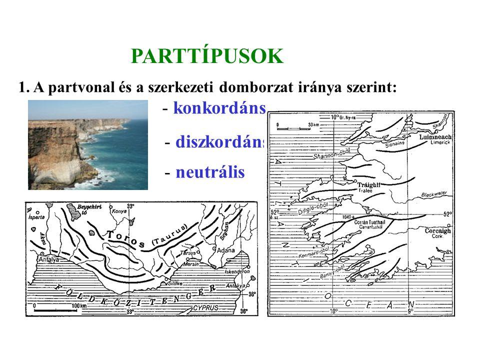 PARTTÍPUSOK - diszkordáns - neutrális