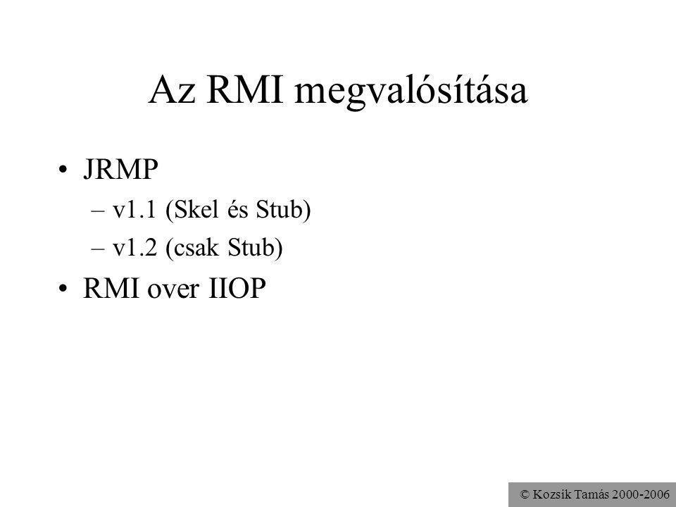 Az RMI megvalósítása JRMP RMI over IIOP v1.1 (Skel és Stub)