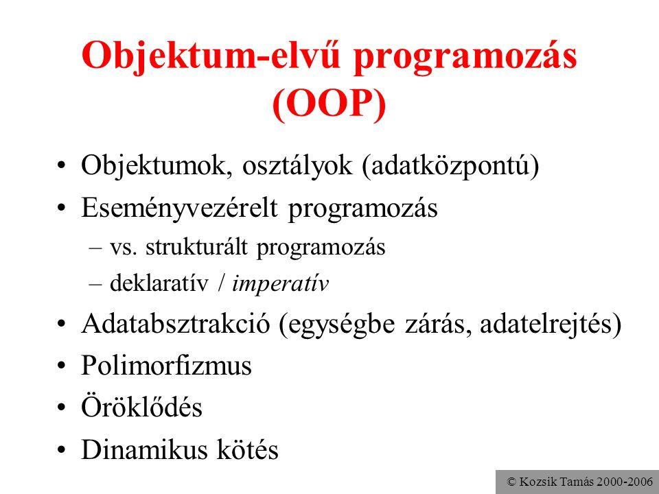 Objektum-elvű programozás (OOP)