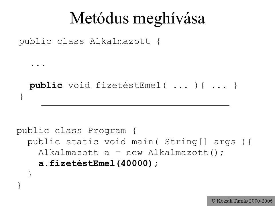 Metódus meghívása public class Alkalmazott { ...