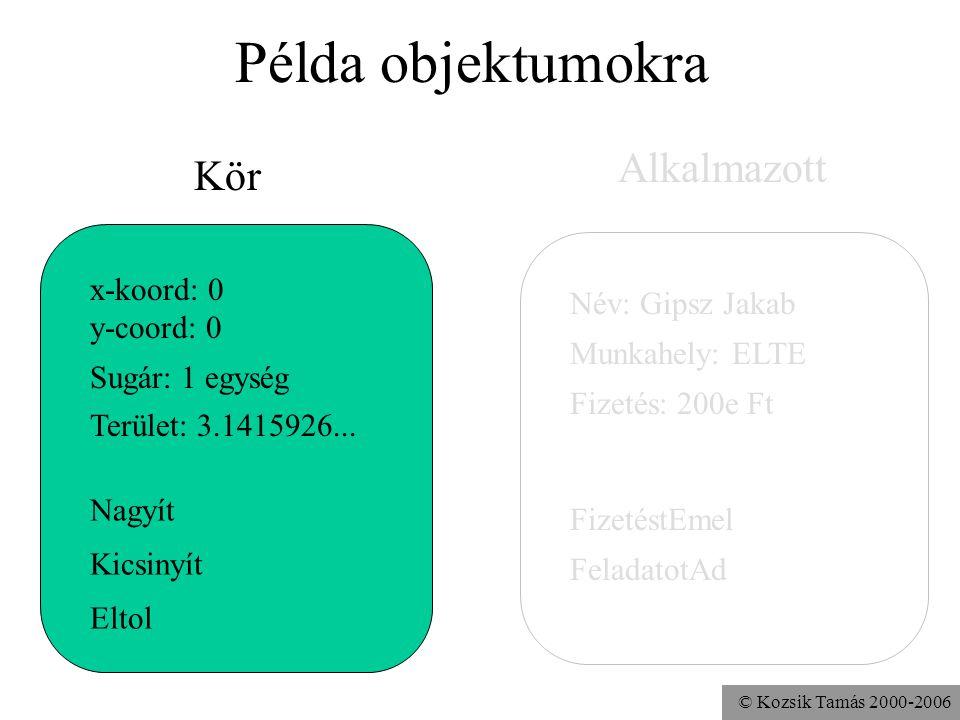 Példa objektumokra Alkalmazott Kör x-koord: 0 Név: Gipsz Jakab