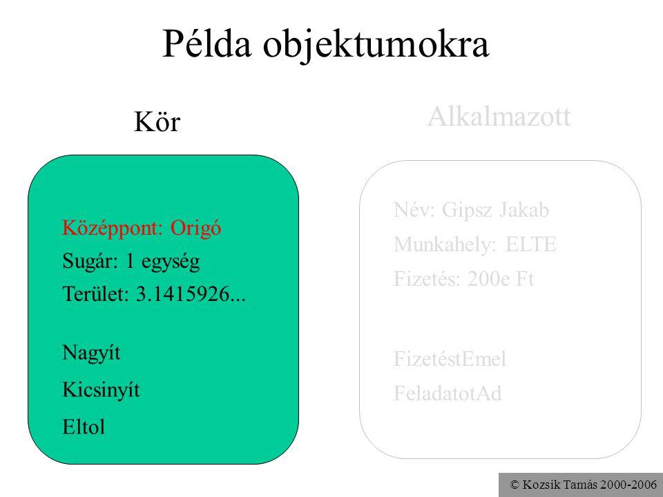 Példa objektumokra Alkalmazott Kör Név: Gipsz Jakab Munkahely: ELTE