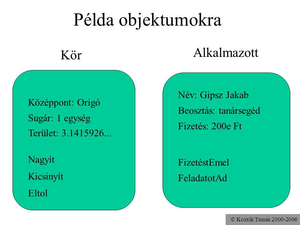 Példa objektumokra Alkalmazott Kör Név: Gipsz Jakab Középpont: Origó