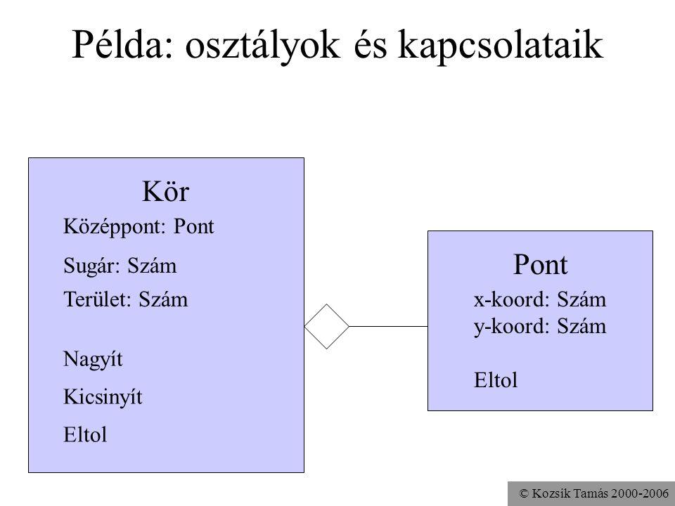 Példa: osztályok és kapcsolataik