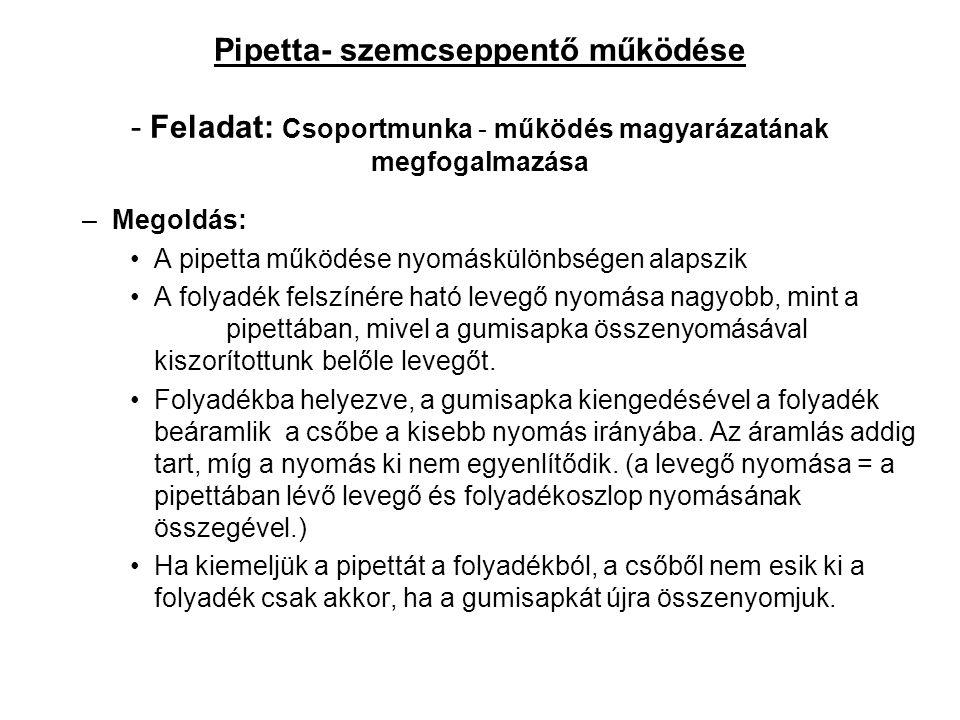 Pipetta- szemcseppentő működése - Feladat: Csoportmunka - működés magyarázatának megfogalmazása