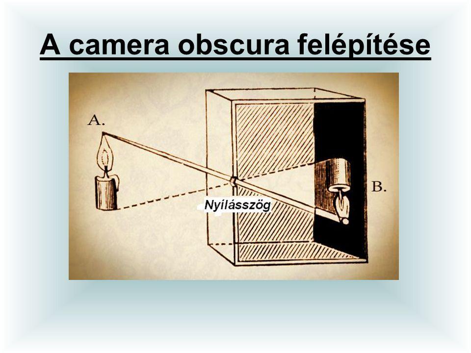 A camera obscura felépítése