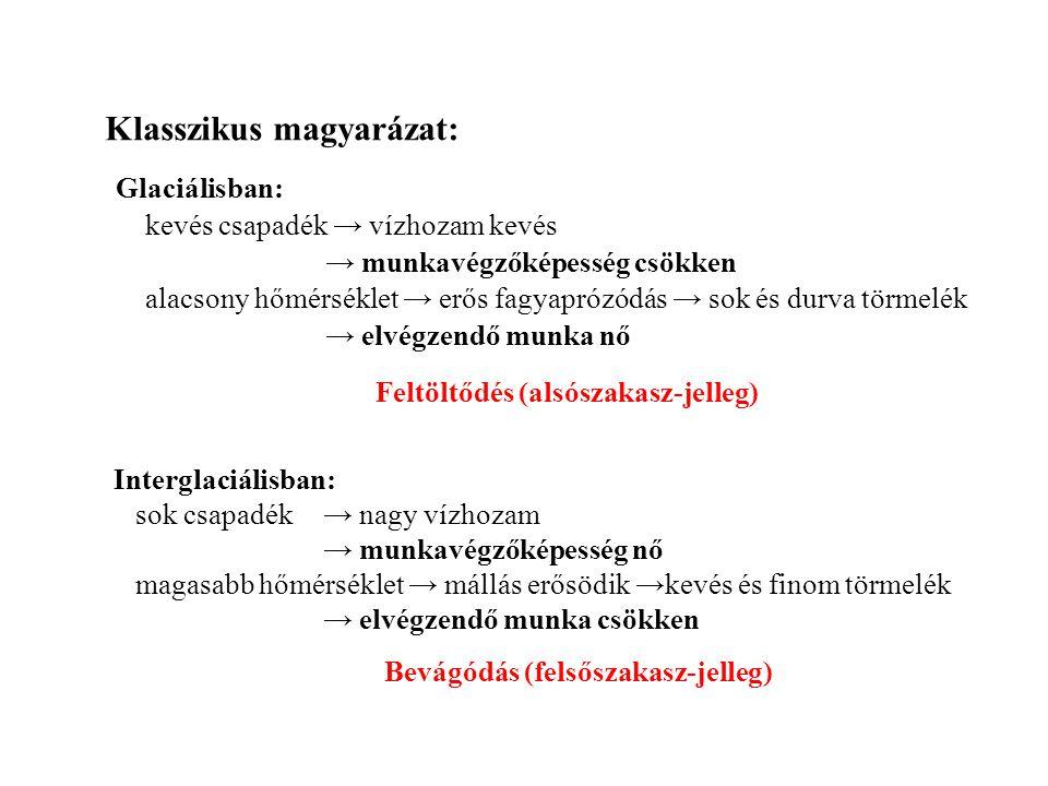 Klasszikus magyarázat: