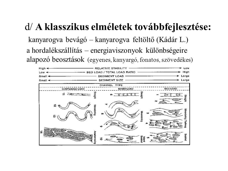 d/ A klasszikus elméletek továbbfejlesztése: