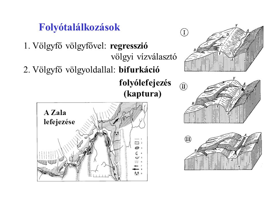 Folyótalálkozások 1. Völgyfő völgyfővel: regresszió völgyi vízválasztó