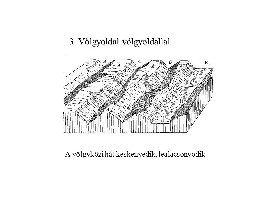 3. Völgyoldal völgyoldallal